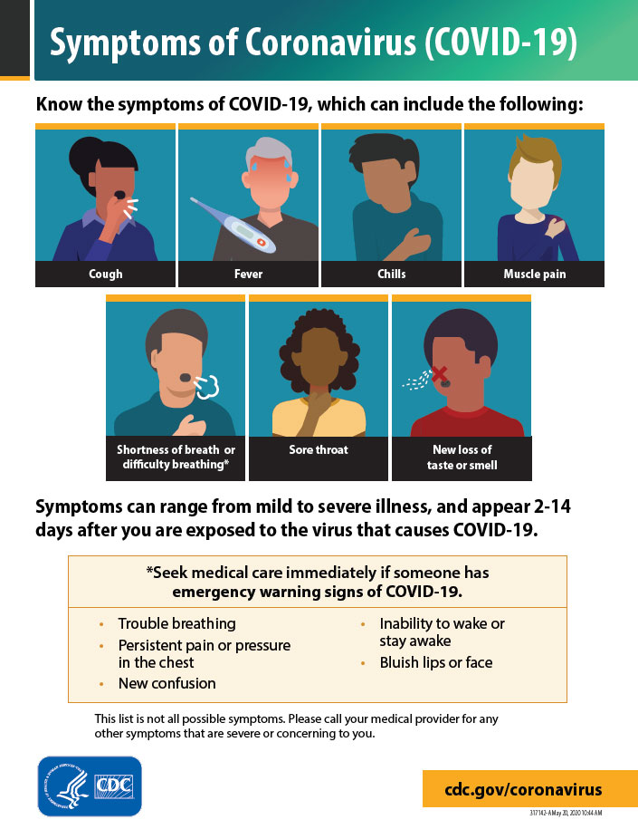 COVID-19 poster on list of symptoms.